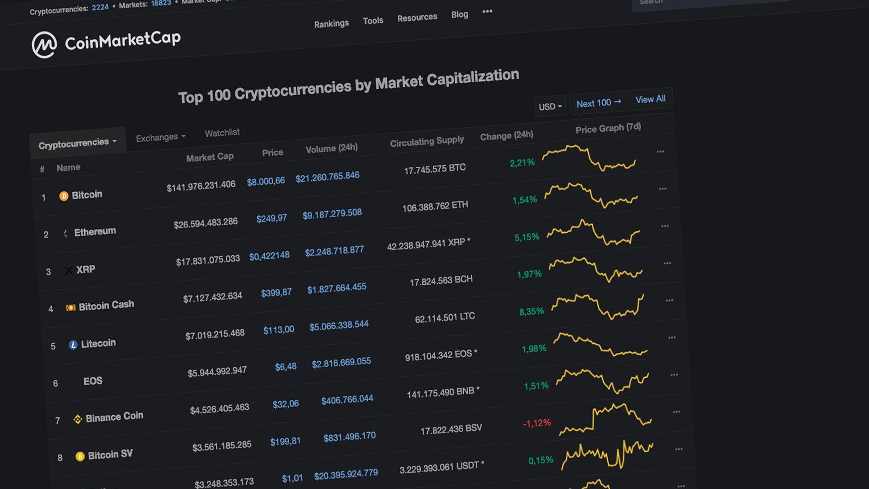 Cryptocurrency. De 'faceboek-cryptovaluta' Is Geen Echte Crypto, Maar Een Stable Coin.